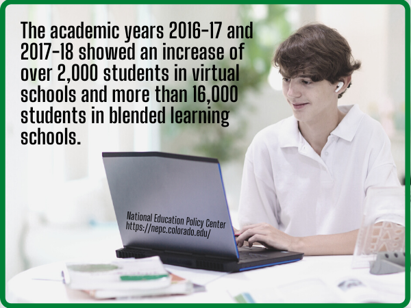Online HS benefits fact 1